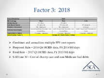 2018 proposed rule Factor 3 chart.png